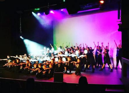 End of Year Performance 2015